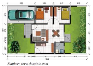 gambar denah rumah