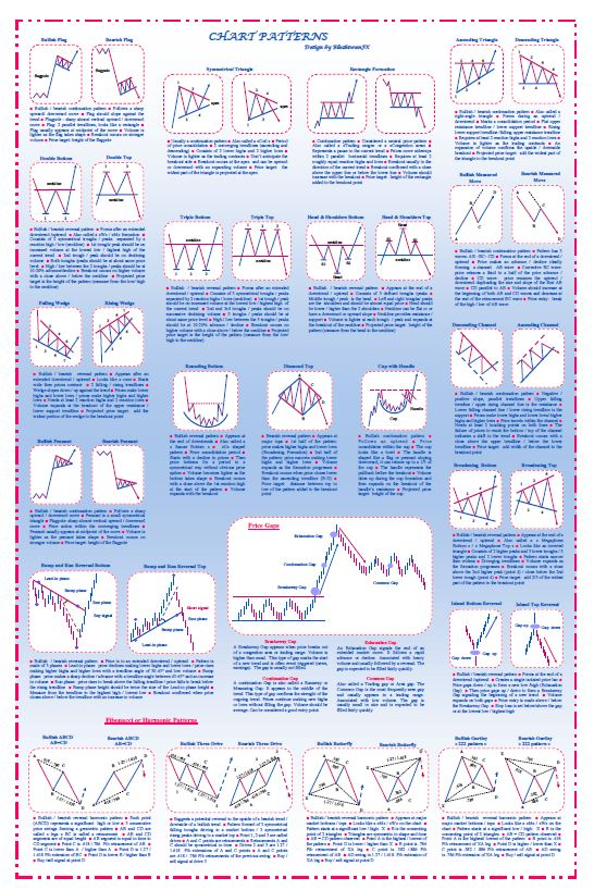 Japanese candlesticks patterns pdf