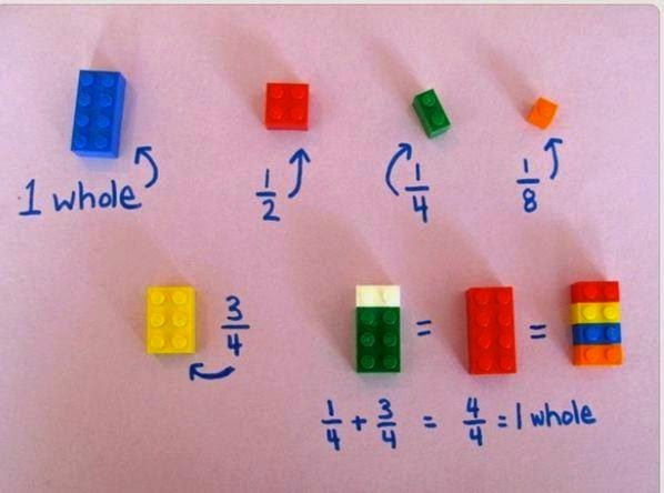 15 different way to use LEGO cubes in everyday life 6