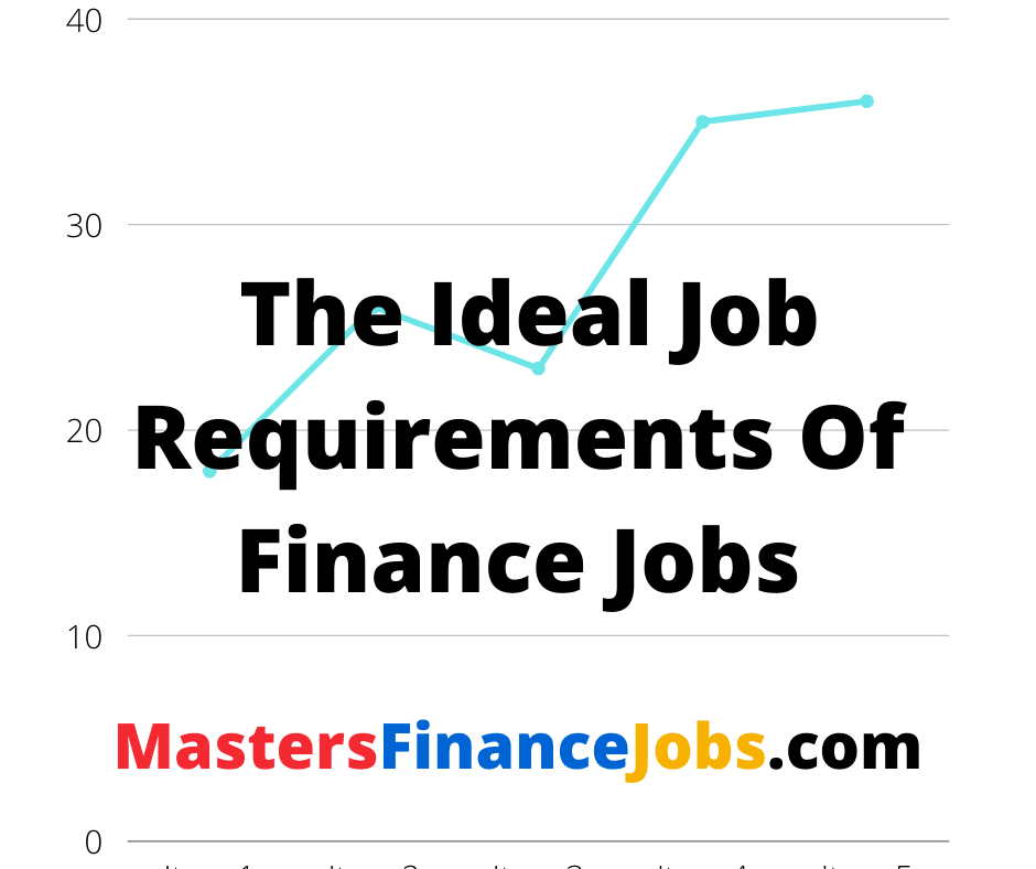 The Ideal Job Requirements Of Finance Jobs,  Finance Jobs, Masters Finance Jobs