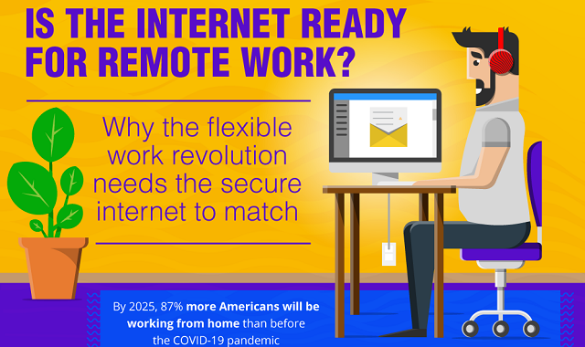 Remote Work is Here to Stay - Time for the Internet to Catch Up