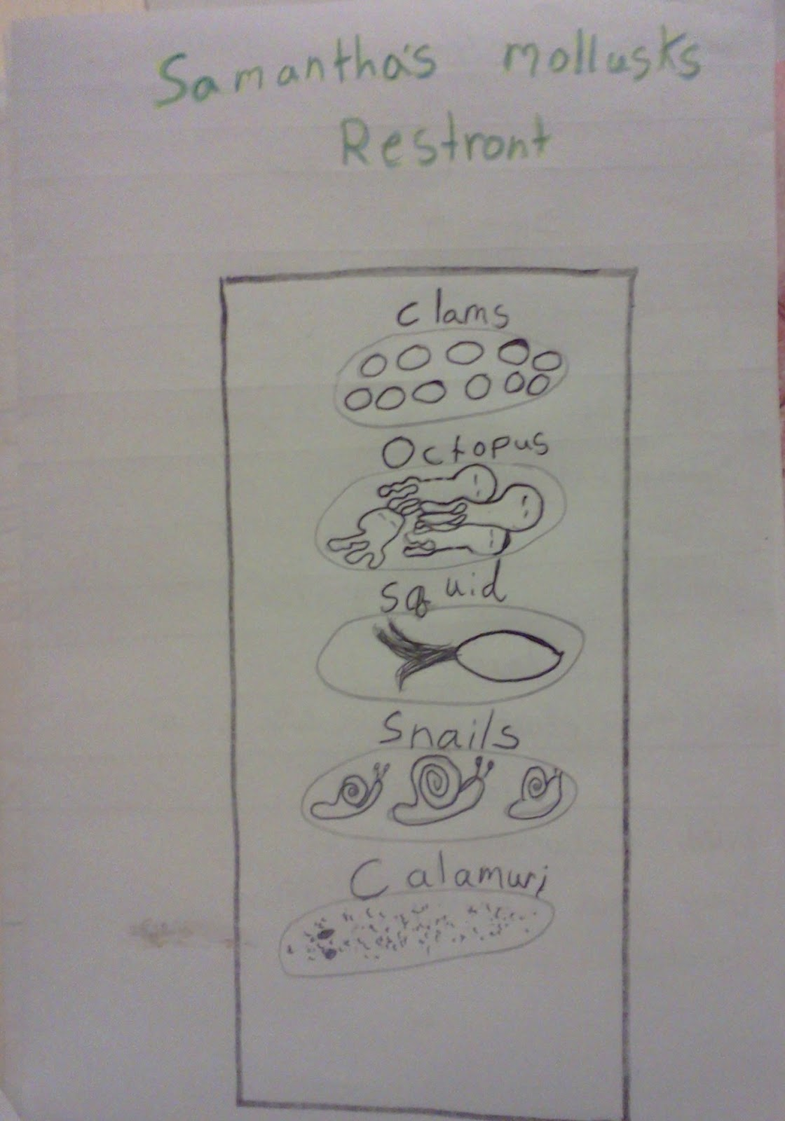 Mrs. Crouse's Teaching Adventures: Mollusk Menus....and