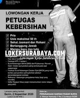 Info Loker Surabaya di Perusahaan Daerah Pasar Surya Oktober 2020