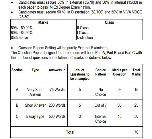 M.ED Course: SRM University, Chennai (Full Details)