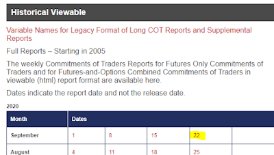 CFTC Historical Viewable - Latest Date