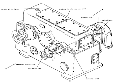 Gas Turbine Fuel Filter Gas Turbine Cooling System Wiring