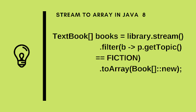How to convert int[] to ArrayList<Integer> in Java 8? Example Tutorial
