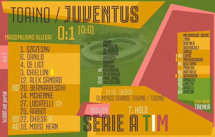 Serie A 2021/22 / 7. kolo / Torino - Juventus 0:1 (0:0)