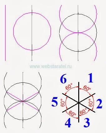 Простое построение углов. Построение угла в 60 градусов при помощи циркуля и линейки. Математика для блондинок.