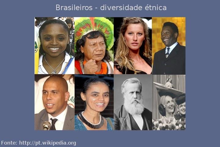 Marina Auto Body >> Diversidade na Escola: Diversidade Racial e Cultural