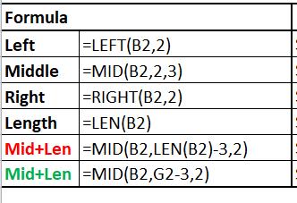 Left, Mid, Right, Len Functions
