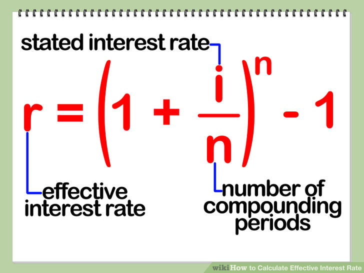 Effective interest rate( with excel sheet) | Help for ACCA AND ...