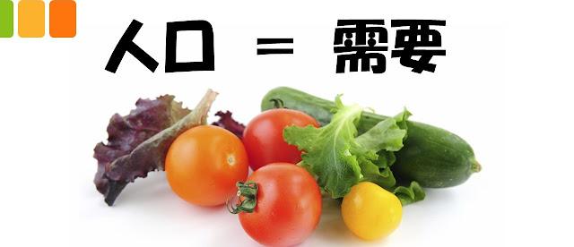 人口 = 需要のロゴの下に新鮮な野菜