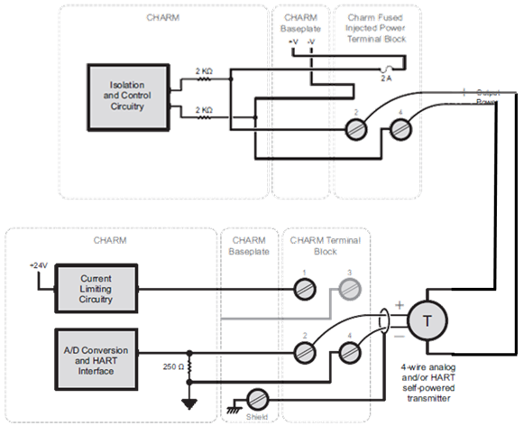canopen wiring diagram