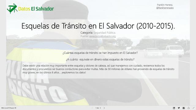 Esquelas de Tránsito en El Salvador