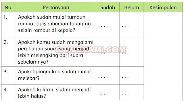 kunci jawaban tematik kelas 6 tema 6 subtema 2 halaman 65