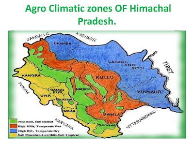 Agro%252BClimatic%252Bzones%252BOF%252BHimachal%252BPradesh.