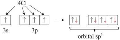 hibridisasi ion AlCl4