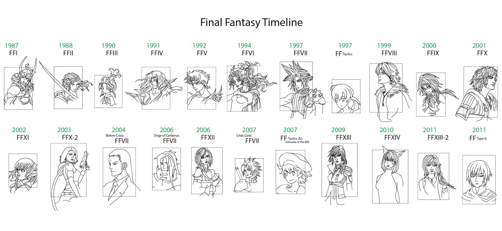 Final Fantasy Timeline Gabriel I Arroyo