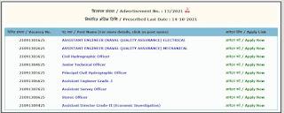 UPSC Recruitment 2021 59 AE & JTO Posts