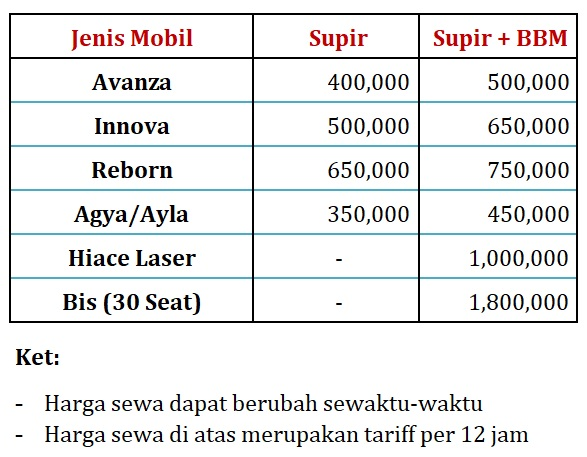 Daftar Harga Sewa Mobil Belitung