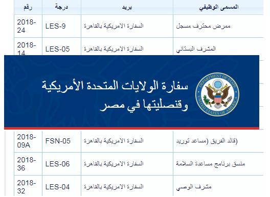 الاعلان الرسمى لوظائف السفارة الامريكية لجميع المؤهلات برواتب مغرية والتقديم على الانترنت