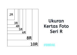 Macam Macam Ukuran Kertas Foto Seri R Lengkap Dalam Satuan mm cm inchi