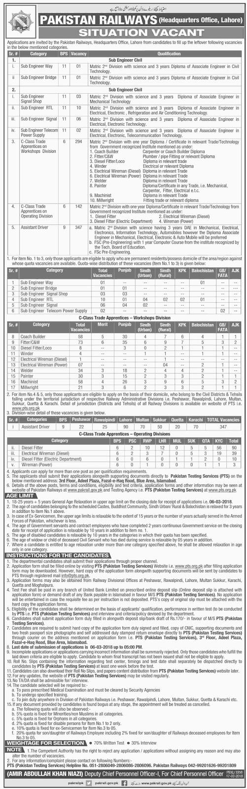 1612 Jobs In Pakistan Railways Lahore 2018