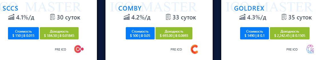 Инвестиционные планы в ICO Master 2