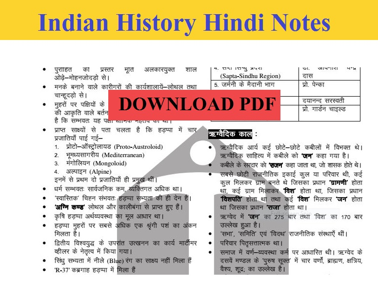Geography Notes In Hindi Pdf - linoalc