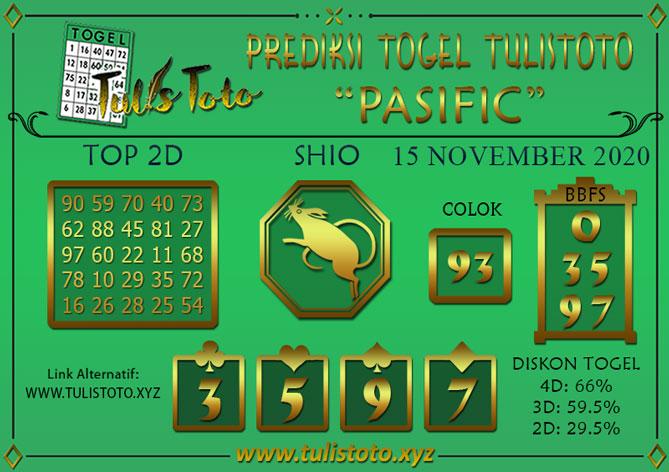 Prediksi Togel PASIFIC TULISTOTO 15 NOVEMBER 2020