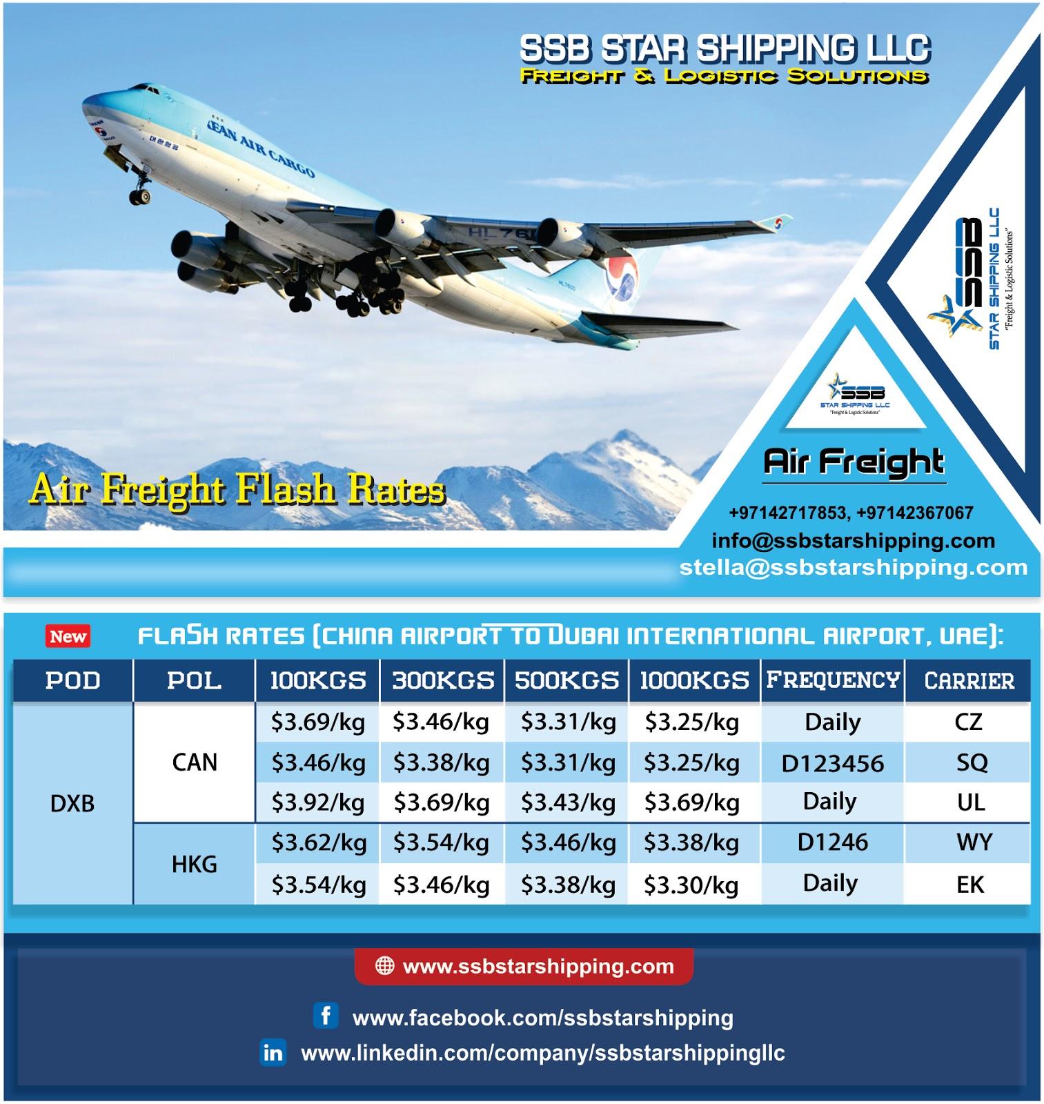 International Freight Forwarders: International Freight