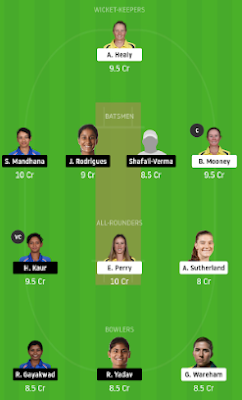 IN-W vs AU-W Dream11 team prediction