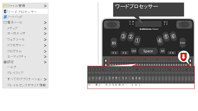 ワードプロセッサーと表示され、下スクロールキーが赤く示されたポラリスのイメージ図