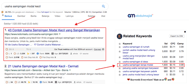 keyword-everywhere-alat-kata-kunci-seo