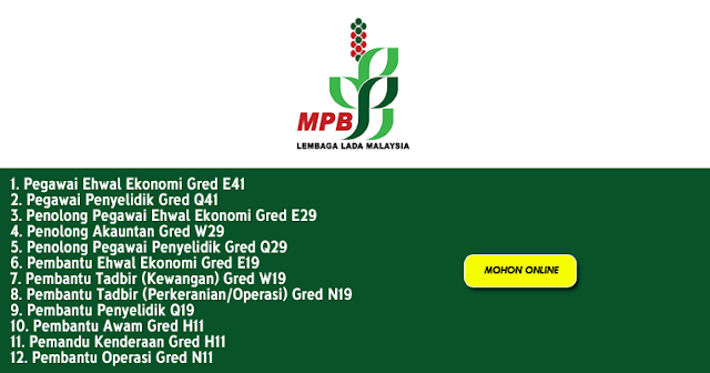 lembaga lada malaysia 2020