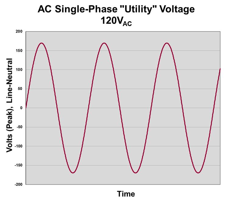 led light wiring diagram 120vac 20v wiring diagram wiring