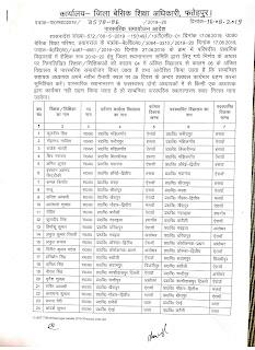 Fatehpur primary teacher mutual transfer list 2019 -फतेहपुर पारस्परिक ट्रांसफर लिस्ट जारी, क्लिक कर देखें