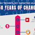 How Technology Shifted the Music Scene #infographic