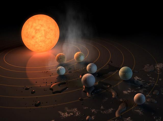 ناسا تكشف عن سبعة كواكب لها حجم الأرض