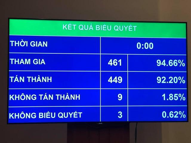 """Quốc hội chọn giám sát tối cao việc quản lý """"đất vàng"""" tại đô thị"""