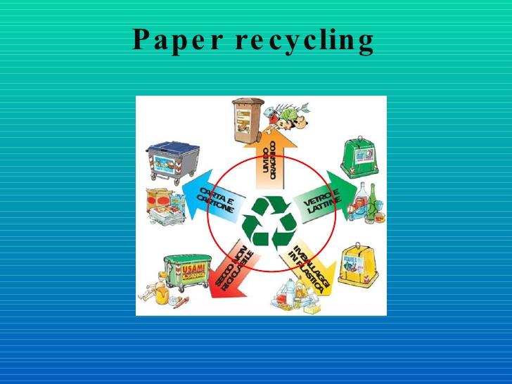 paper recycling business plan pdf