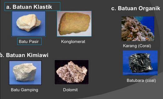 Pengertian dan Contoh Batuan Sedimen serta Macam-macam Jenis Batuan Sedimen