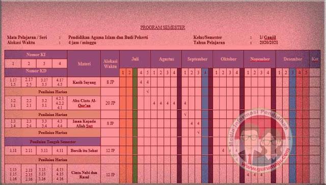 Download Promes PAI Kelas 1 SD K13 Revisi 2021