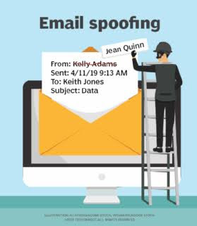 What is email spoofing