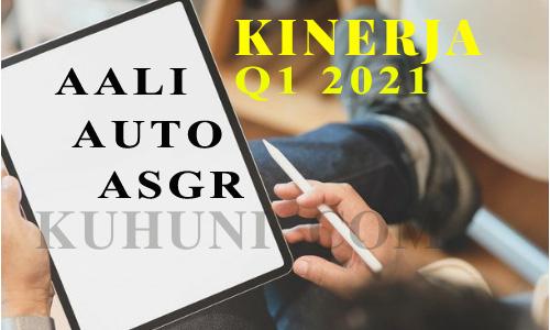 Kinerja Anak Usaha Astra Kuartal 1 2021