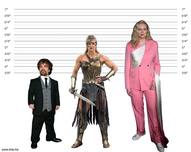 Brooke Ence height comparison with Peter Dinklage and Gwendoline Christie