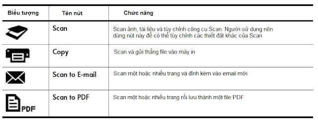 Download Driver máy scan HP SJ200 -  HP Scanjet 200 Scanner Driver cập nhật 2017