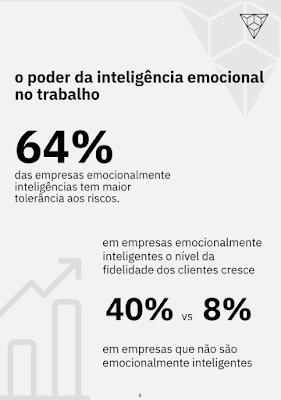 o-poder-da-inteligencia-emocional-no-trabalho