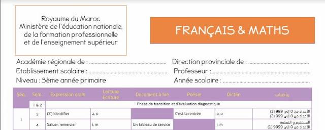التوزيع السنوي للمستوى الثالث ابتدائي لمادتي الرياضيات واللغة الفرنسية